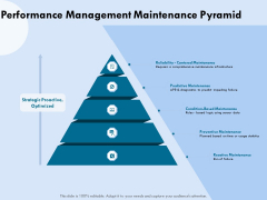 Functional Analysis Of Business Operations Performance Management Maintenance Pyramid Slides PDF