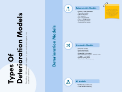 Functional Analysis Of Business Operations Types Of Deterioration Models Background PDF