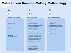 Functional Analysis Of Business Operations Value Driven Decision Making Methodology Inspiration PDF