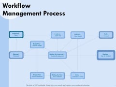 Functional Analysis Of Business Operations Workflow Management Process Background PDF