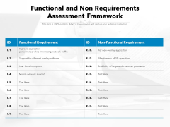 Functional And Non Requirements Assessment Framework Ppt PowerPoint Presentation Show Demonstration PDF