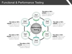 Functional And Performance Testing Ppt PowerPoint Presentation Pictures Inspiration