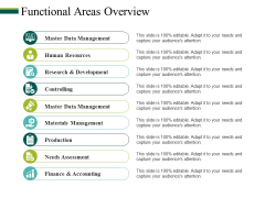 Functional Areas Overview Ppt PowerPoint Presentation Ideas Influencers