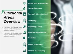 Functional Areas Overview Ppt PowerPoint Presentation Layouts Backgrounds