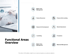 Functional Areas Overview Ppt PowerPoint Presentation Show Slide Download