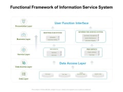 Functional Framework Of Information Service System Ppt PowerPoint Presentation Summary Topics