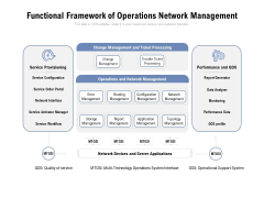 Functional Framework Of Operations Network Management Ppt PowerPoint Presentation Icon Model