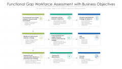 Functional Gap Workforce Assessment With Business Objectives Ppt Icon Slides PDF
