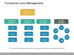 Functional Level Management Ppt PowerPoint Presentation Infographics Images