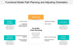 Functional Model Path Planning And Adjusting Orientation Ppt Powerpoint Presentation Summary Elements