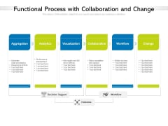 Functional Process With Collaboration And Change Ppt PowerPoint Presentation Gallery Graphics PDF