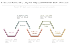 Functional Relationship Diagram Template Powerpoint Slide Information