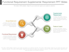 Functional Requirement Supplemental Requirement Ppt Slides