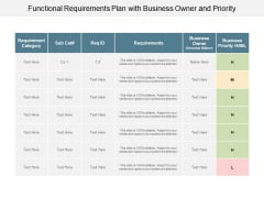 Functional Requirements Plan With Business Owner And Priority Ppt Powerpoint Presentation Summary Portrait
