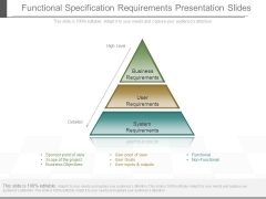 Functional Specification Requirements Presentation Slides