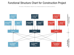 Functional Structure Chart For Construction Project Ppt PowerPoint Presentation Gallery Slide PDF