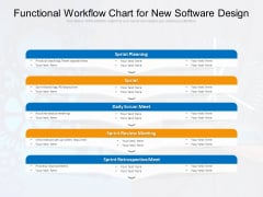 Functional Workflow Chart For New Software Design Ppt PowerPoint Presentation Gallery Infographic Template PDF