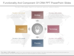 Functionality And Component Of Crm Ppt Powerpoint Slides