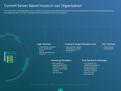 Functioning Of Serverless Computing Current Server Based Issues In Our Organization Ppt Inspiration Slide PDF
