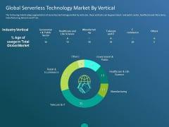 Functioning Of Serverless Computing Global Serverless Technology Market By Vertical Ppt Portfolio Slide PDF