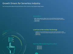 Functioning Of Serverless Computing Growth Drivers For Serverless Industry Ppt Graphics PDF