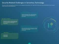 Functioning Of Serverless Computing Security Related Challenges In Serverless Technology Graphics PDF