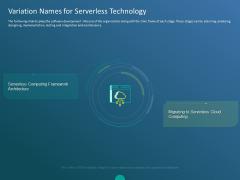 Functioning Of Serverless Computing Variation Names For Serverless Technology Background PDF