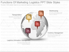 Functions Of Marketing Logistics Ppt Slide Styles