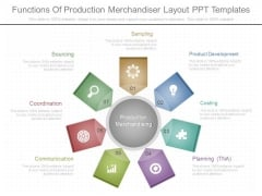 Functions Of Production Merchandiser Layout Ppt Templates