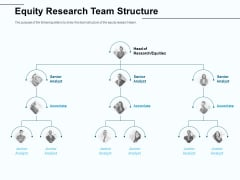 Fund Investment Advisory Statement Equity Research Team Structure Ppt Layouts Slide Portrait PDF