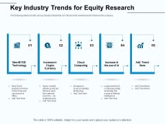 Fund Investment Advisory Statement Key Industry Trends For Equity Research Ppt Ideas Designs PDF