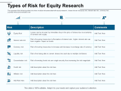 Fund Investment Advisory Statement Types Of Risk For Equity Research Ppt Professional Infographics PDF