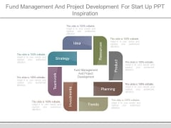 Fund Management And Project Development For Start Up Ppt Inspiration