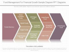 Fund Management For Financial Growth Sample Diagram Ppt Diagrams