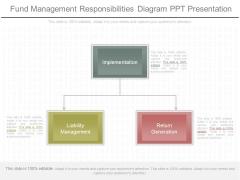 Fund Management Responsibilities Diagram Ppt Presentation