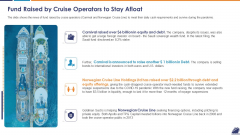Fund Raised By Cruise Operators To Stay Afloat Elements PDF