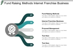 Fund Raising Methods Internet Franchise Business Proposal Management Ppt PowerPoint Presentation Slides Sample