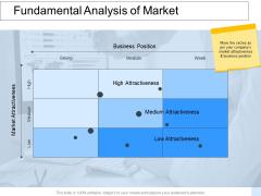 Fundamental Analysis Of Market Business Position Ppt PowerPoint Presentation Model Format