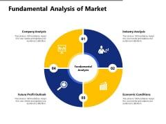 Fundamental Analysis Of Market Ppt PowerPoint Presentation Slides Master Slide