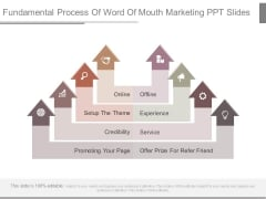 Fundamental Process Of Word Of Mouth Marketing Ppt Slides