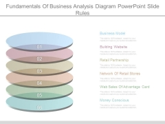 Fundamentals Of Business Analysis Diagram Powerpoint Slide Rules