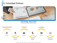 Fundamentals Of Business Organization 5 Committed Partners Ppt Icon Demonstration PDF