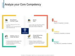 Fundamentals Of Business Organization Analyze Your Core Competency Ppt Ideas Graphics Tutorials PDF