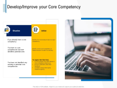 Fundamentals Of Business Organization Develop Improve Your Core Competency Information PDF