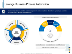 Fundamentals Of Business Organization Leverage Business Process Automation Ppt Show Brochure PDF