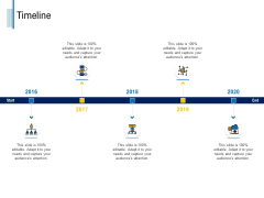 Fundamentals Of Business Organization Timeline Ppt Infographic Template Template PDF