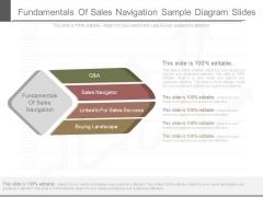 Fundamentals Of Sales Navigation Sample Diagram Slides