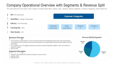 Funding Deck Raise Grant Funds Public Organizations Company Operational Overview With Segments And Revenue Split Icons PDF
