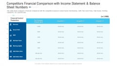 Funding Deck Raise Grant Funds Public Organizations Competitors Financial Comparison With Income Statement And Balance Sheet Numbers Infographics PDF
