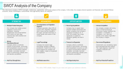 Funding Deck To Obtain Grant Facilities From Public Companies SWOT Analysis Of The Company Background PDF